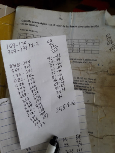 Lista de la Bolita